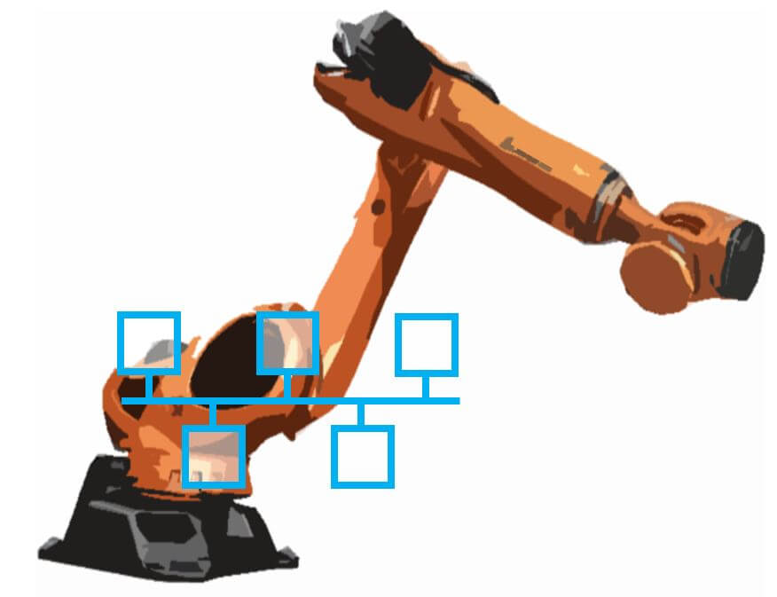What is CAN bus? Robot Arm Application