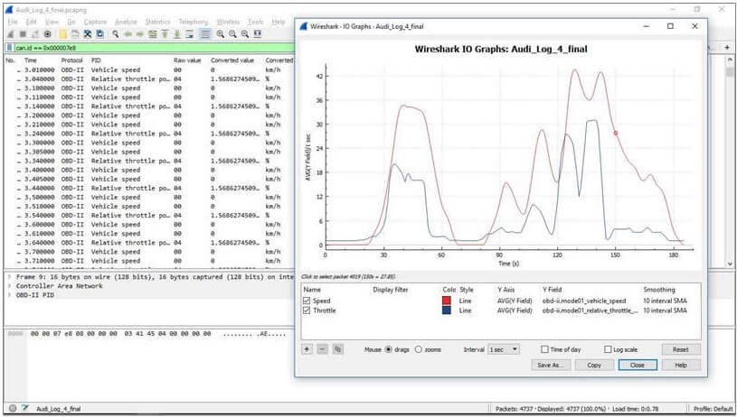 Stream OBD2 J1939 Data Wireshark Live Real-Time Plot Graph