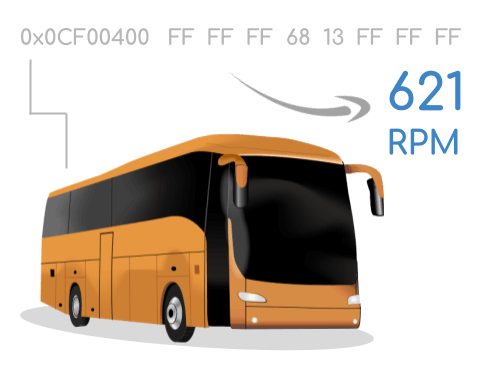 Stream J1939 Data Convert RPM from Transit Bus J1939 Heavy Duty DBC