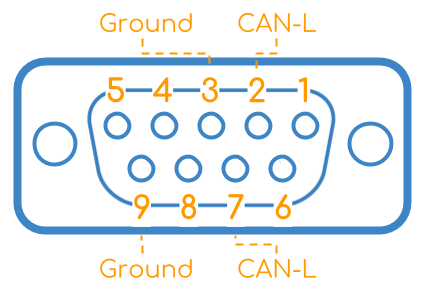 CANopen DB9 connector