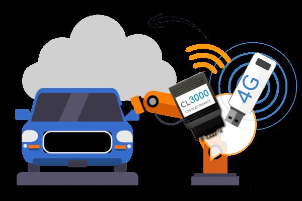 CANopen DeviceNet Data Logger Machine Vehicle