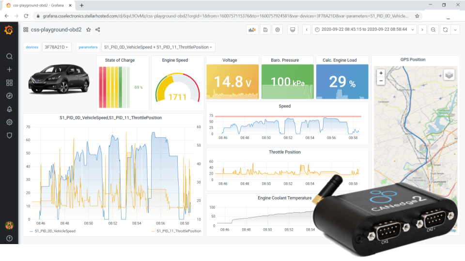 Electric Vehicle Telematics Dashboard Browser Free Open Source