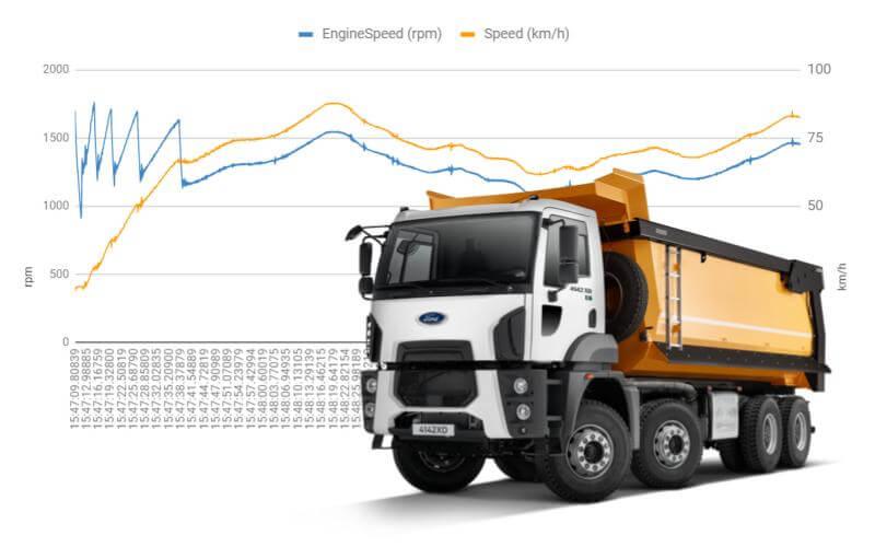 J1939 Data Sample DBC Truck Example