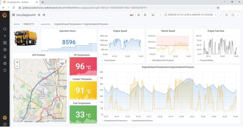 Truck Telematics Dashboard Open Source