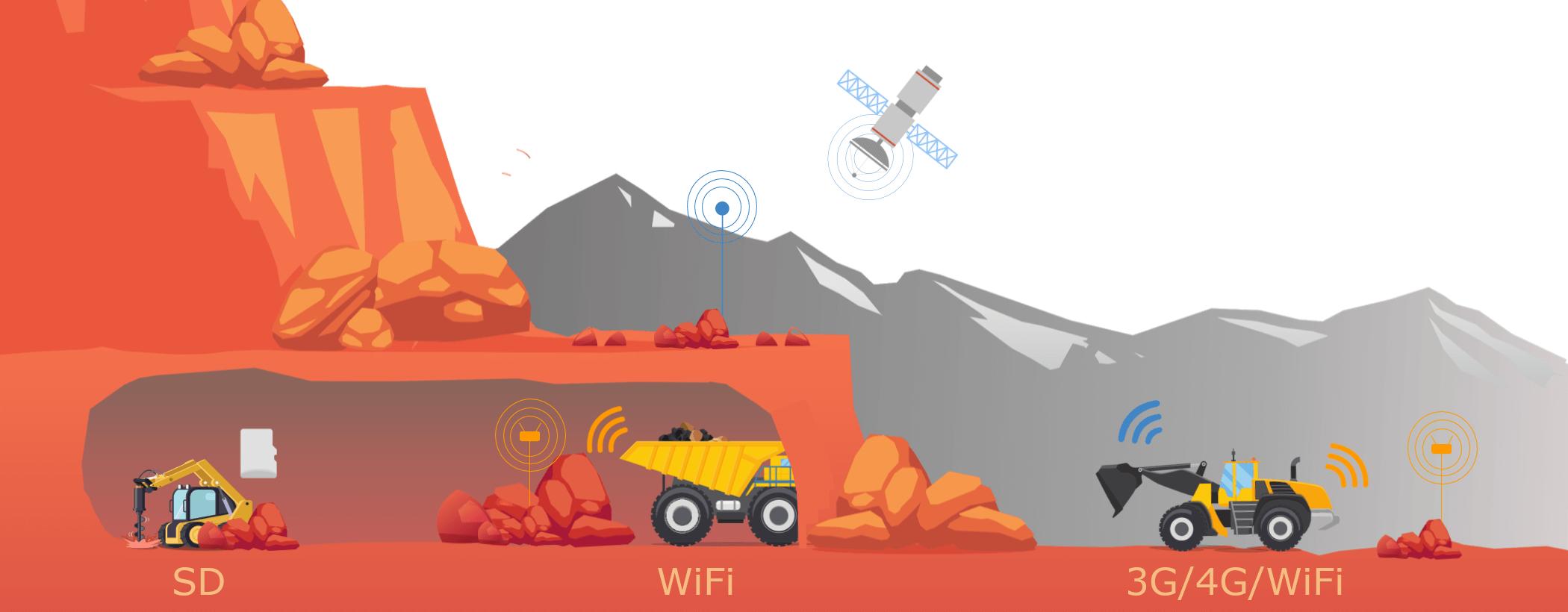 Mining Fleet Telematics WiFi Underground Commodities