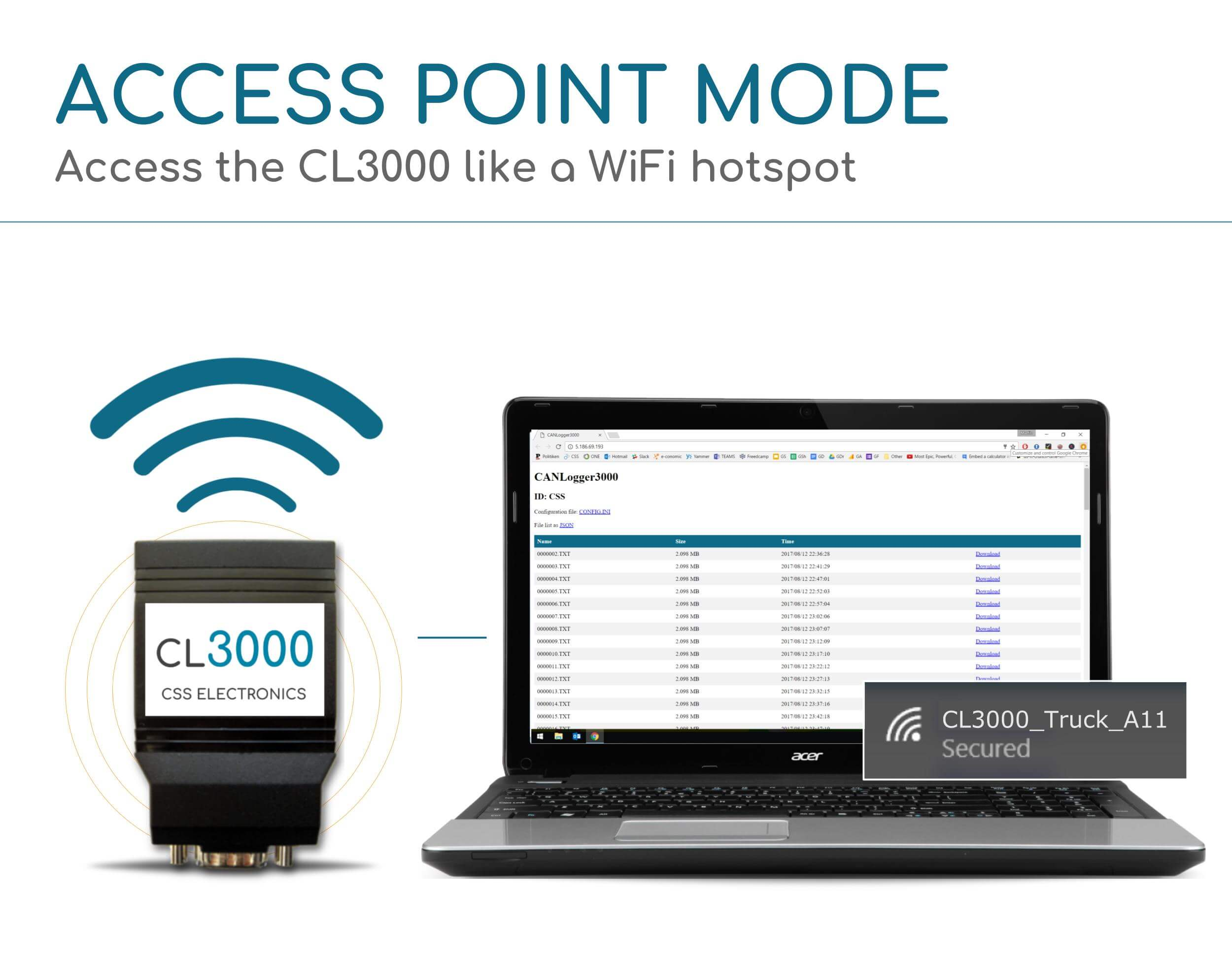 Cloud Wireless CAN Bus OBD2 J1939 Logger Access Point Mode