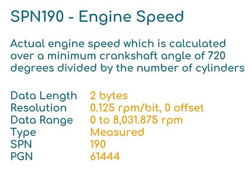 SPN Engine Speed RPM J1939 Data Example PDF