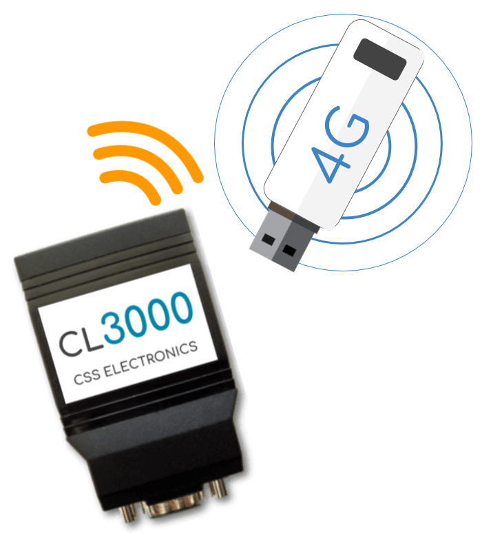 CL3000 CAN Logger WiFi