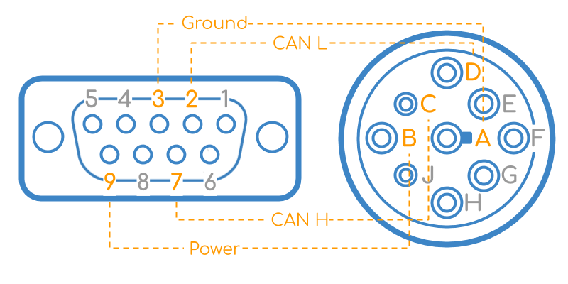 Db9 Connector Diagram