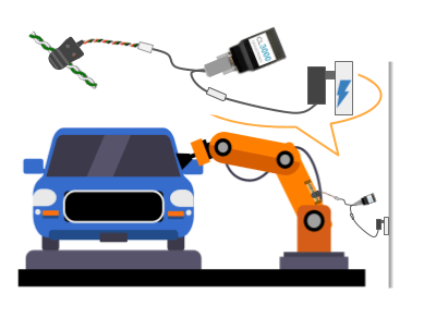 Connected Vehicle Cloud Warehouse Forklift Data Battery Management