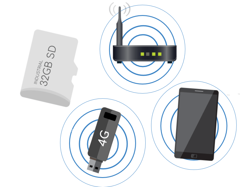 Electric Vehicle Data Logger WiFi Wireless Cellullar 3G 4G