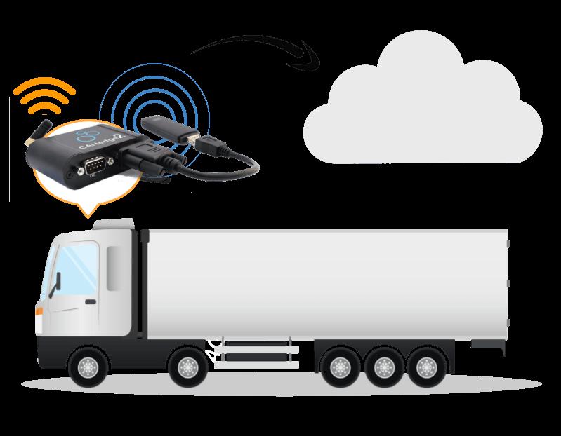 J1939 Data Logger - Easy Vehicle Fleet Telematics (WiFi, 4G)