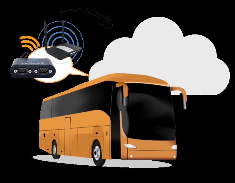 J1939 transit bus telematics WiFi