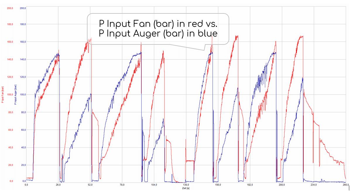 J1939 Forester Data