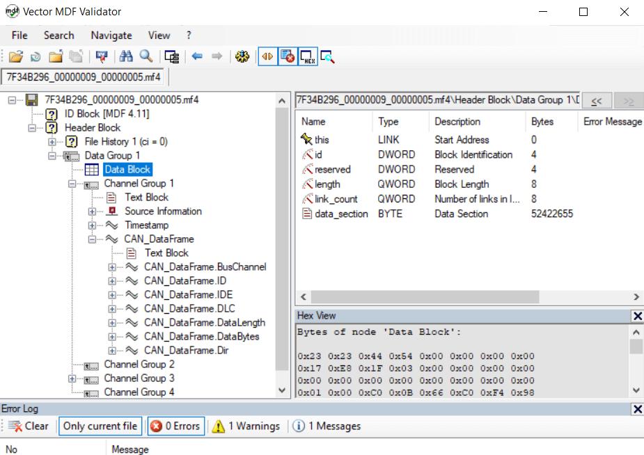 Measurement Data File Example Vector MDF Validator