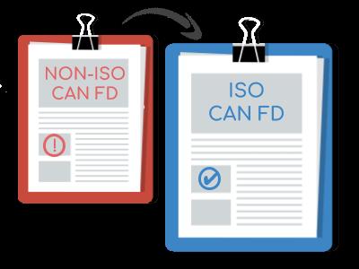 CAN FD ISO Non-ISO