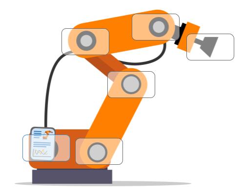 CANopen robotics servo motor nodes