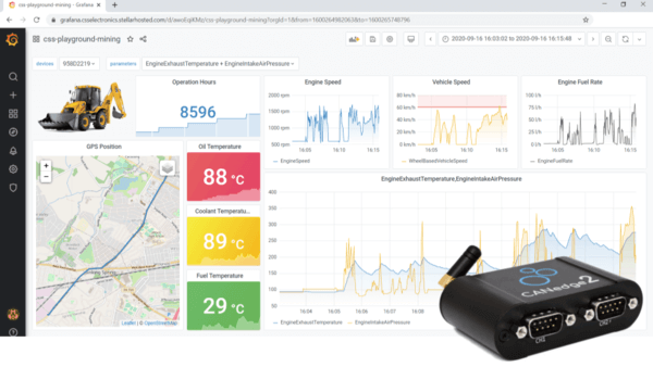 Mining Dashboard Open Source