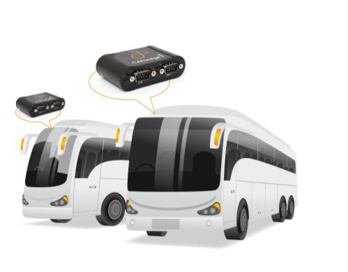 CANedge1 CAN logger transit bus