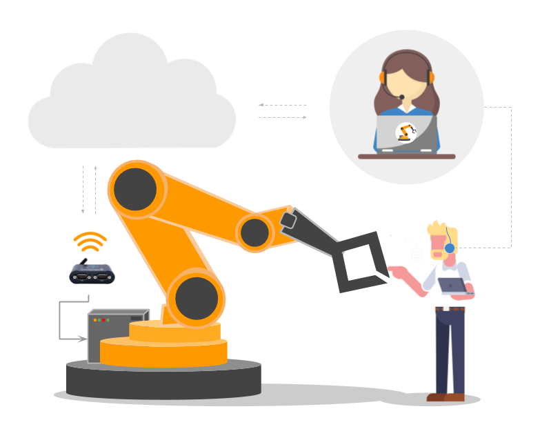 Predictive maintenance IoT logger data robotics