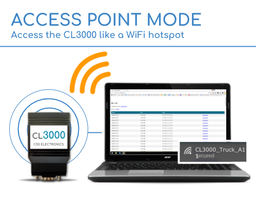 CL3000 Access Point Mode