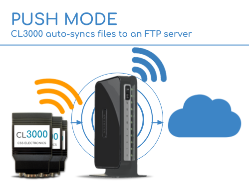 CL3000 FTP push mode telematics